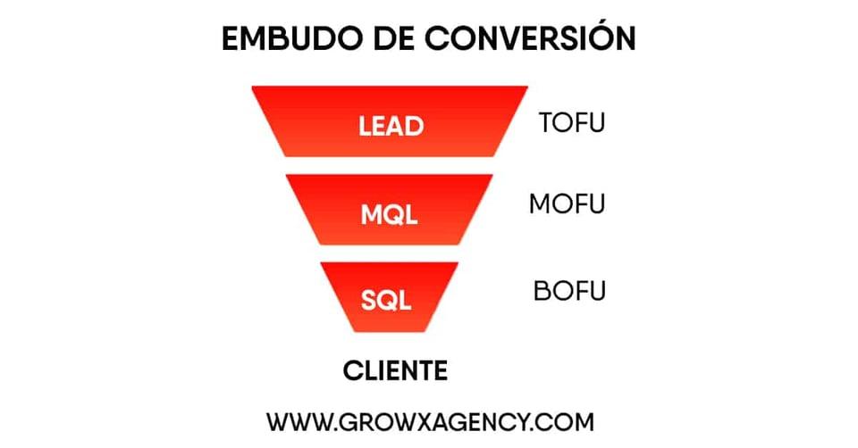 como-conseguir-leads-de-calidad(2)