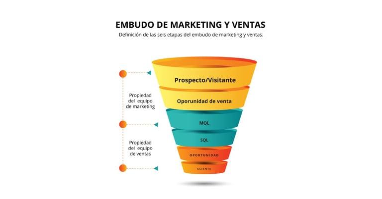 como-alinear-marketing-y-ventas-en-inmobiliarias (2)