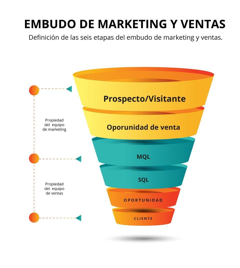 como-establecer-compromisos-conjuntos-entre-marketing-y-ventas(2)