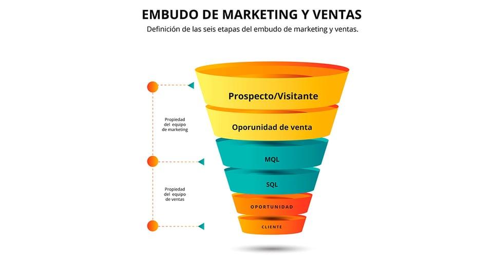 inbound-marketing-b2b-como-atraer-nuevos-clientes(2)