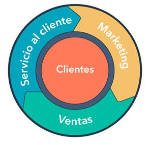 inbound-marketing-para-empresas-en-nichos-de-mercado(2)